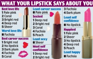 article 0 0553517B000005DC 355 468x301 300x192 Scarlet woman or shrinking violet... what your lipstick says about you